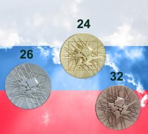 Количество наград сборной России, Олимпийские игры, Лондон 2012